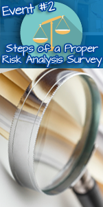 The Steps of a Proper Risk Analysis Survey